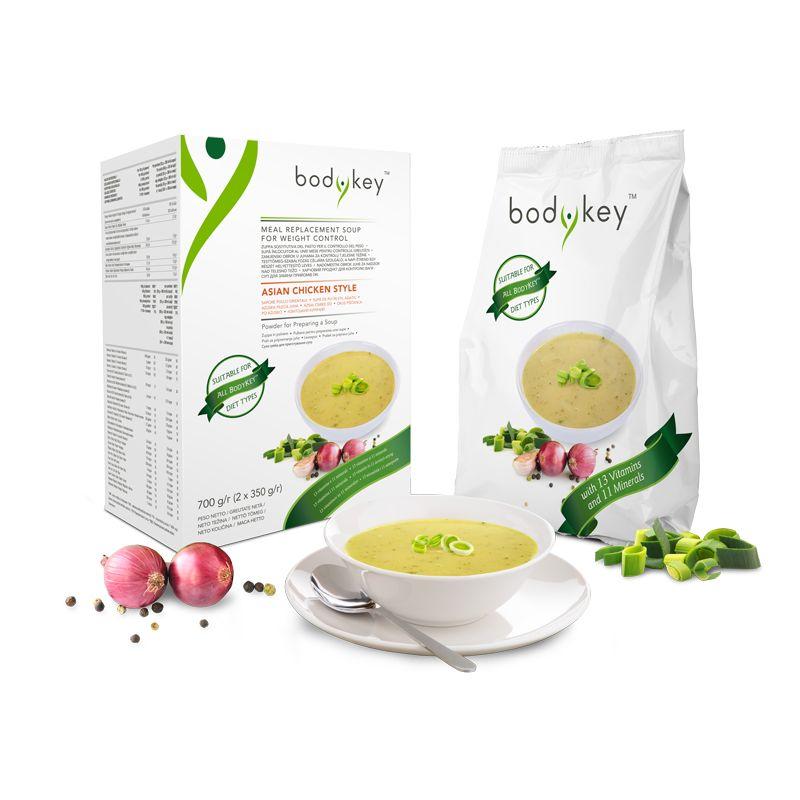 Nutrilite Body Key étlezés helyettesítő leves, szelet, rúzs és más