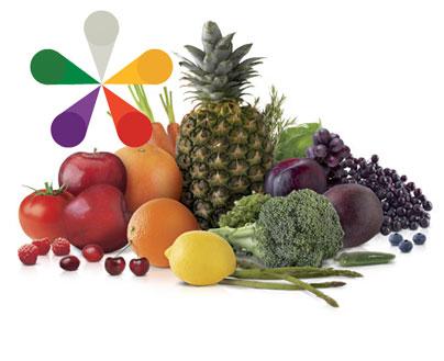 Nutrilite Double-X, étrendkiegészítő, vitamin, fitotápanyag, prémium, rúzs és más