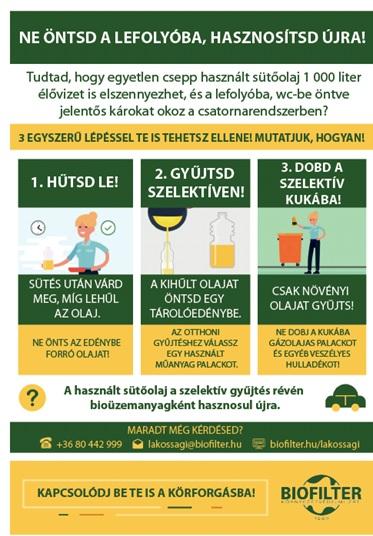 oil! magyarország, használt, sütőolaj, szelektív, gyűjtés, benzinkút, töltőállomás, hulladék, környezetszennyezés, rúzs és más