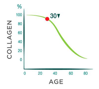 kollagén, kollagén pótlás, Biotin Collagen Skin Beauty, vitabalans, vitabalanslady, tabletta, étrendkiegészítő, bőrápolás, antiaging, bőrrugalmasító, rúzs és más